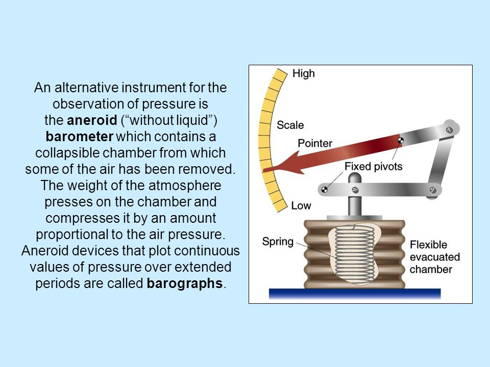 An alternative instrument for the observation of pressure is