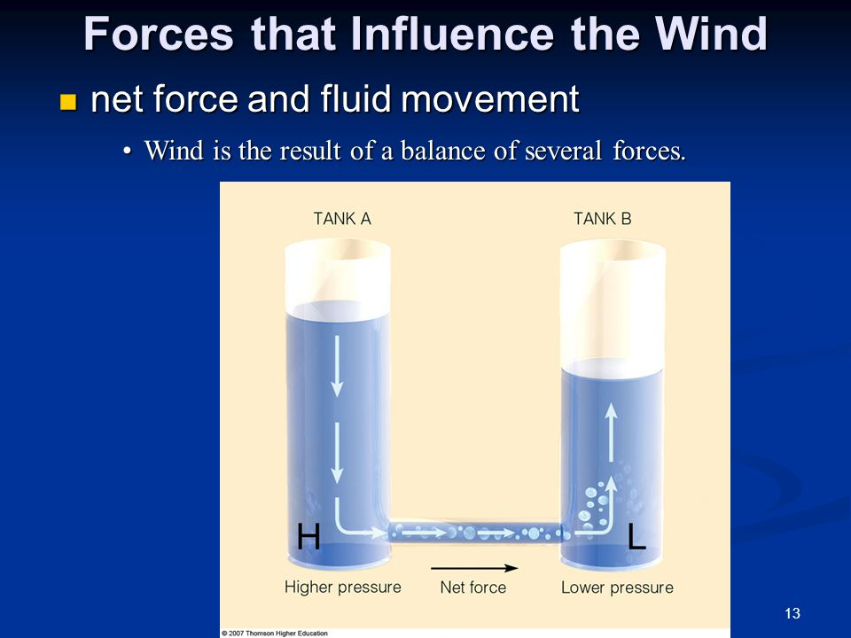 Forces that Influence the Wind
