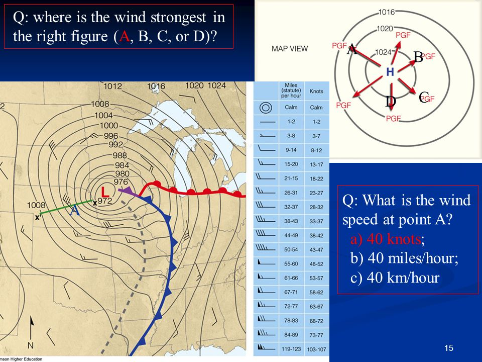 Q: where is the wind strongest in the right figure (A, B, C, or D)