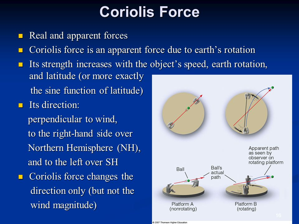 Coriolis Force Real and apparent forces