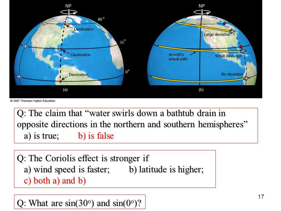 Q: The claim that water swirls down a bathtub drain in