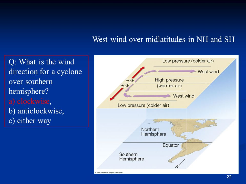 West wind over midlatitudes in NH and SH