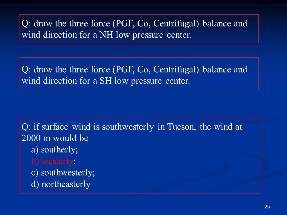 Q: draw the three force (PGF, Co, Centrifugal) balance and wind direction for a NH low pressure center.
