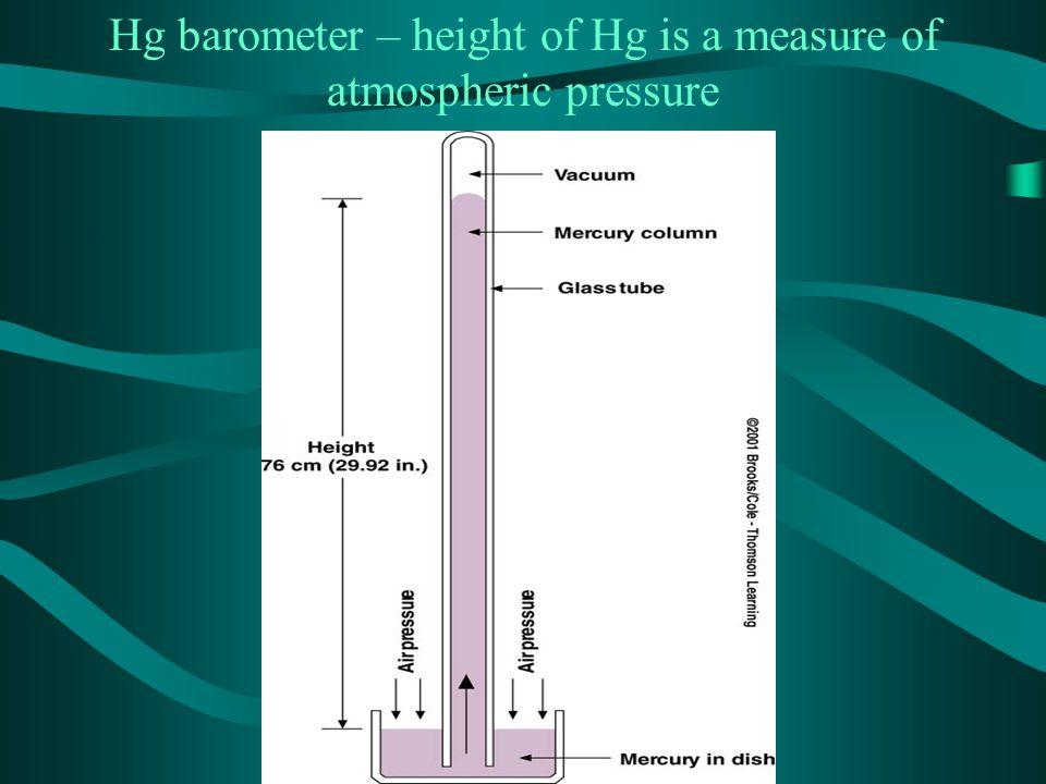 Hg barometer – height of Hg is a measure of atmospheric pressure