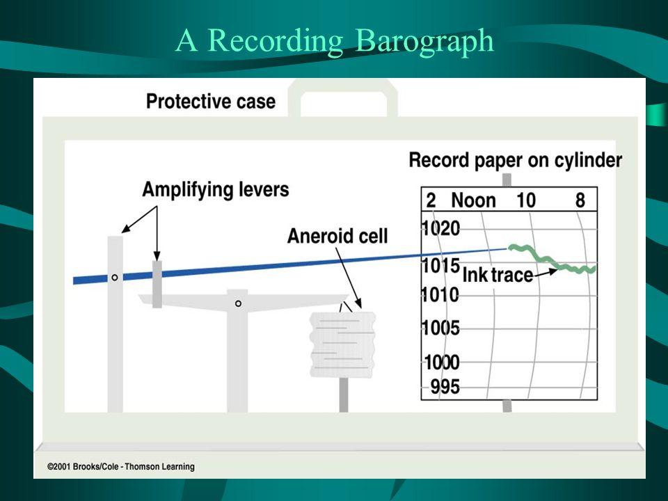 A Recording Barograph