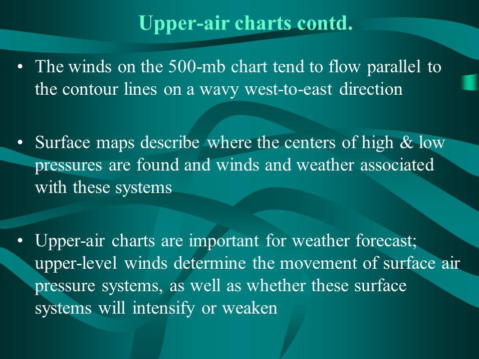 Upper-air charts contd.