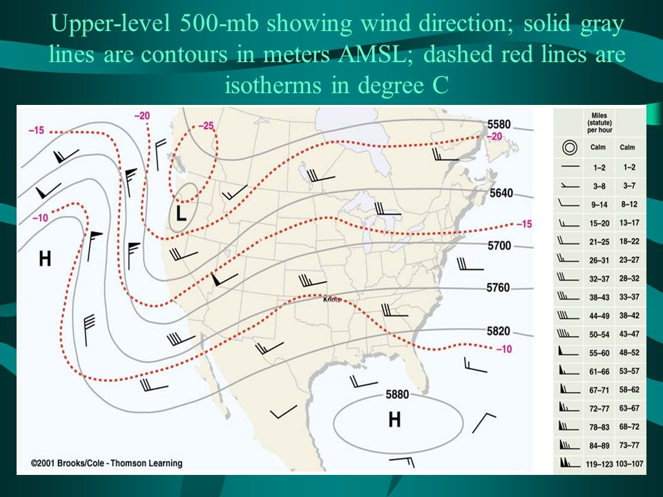 Upper-level 500-mb showing wind direction; solid gray lines are contours in meters AMSL; dashed red lines are isotherms in degree C