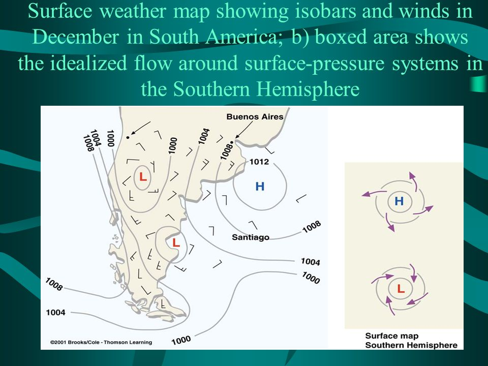 Surface weather map showing isobars and winds in December in South America; b) boxed area shows the idealized flow around surface-pressure systems in the Southern Hemisphere
