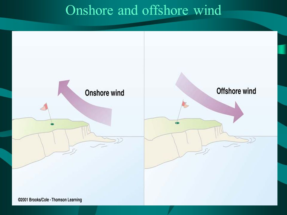 Onshore and offshore wind