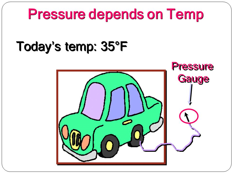 Pressure depends on Temp