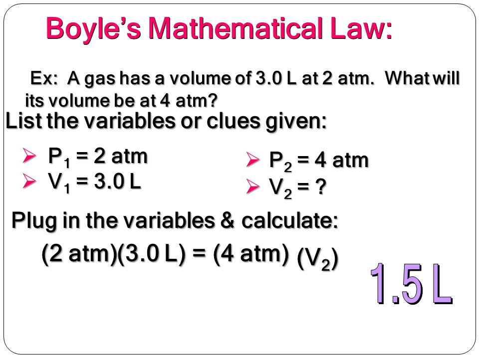 Boyle's Mathematical Law:
