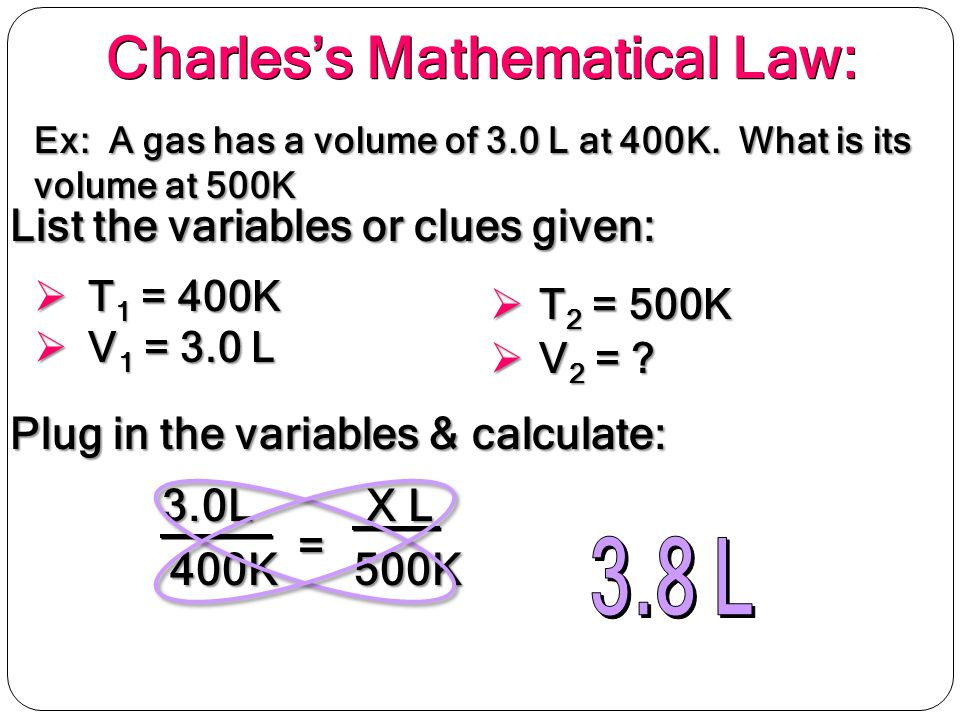 Charles's Mathematical Law: