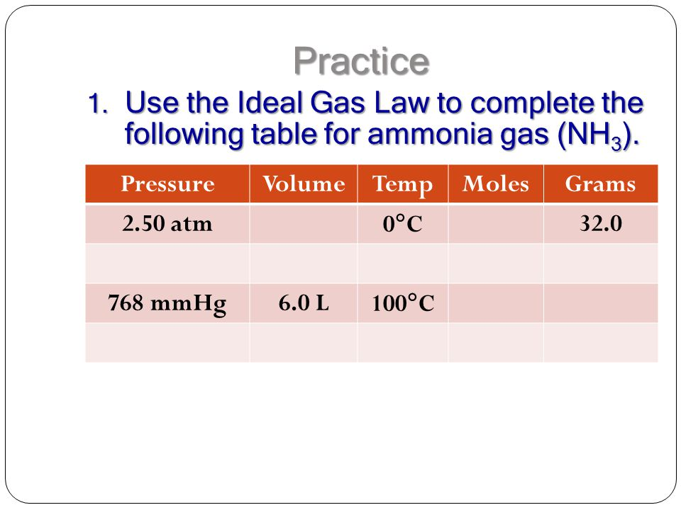 Practice Use the Ideal Gas Law to complete the following table for ammonia gas (NH3). Pressure. Volume.