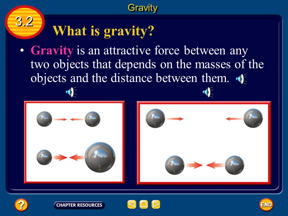 Gravity 3.2. What is gravity
