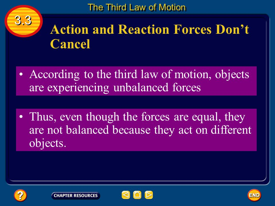 Action and Reaction Forces Don't Cancel
