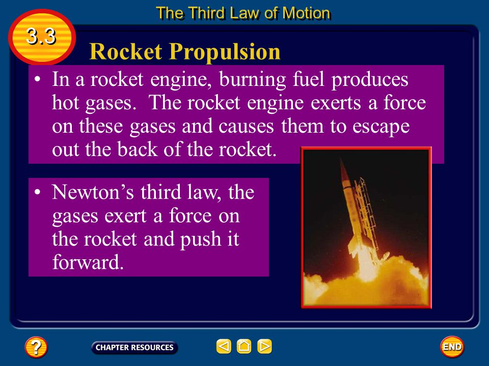 The Third Law of Motion 3.3. Rocket Propulsion.