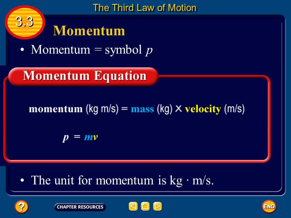 Momentum 3.3 Momentum = symbol p The unit for momentum is kg · m/s.