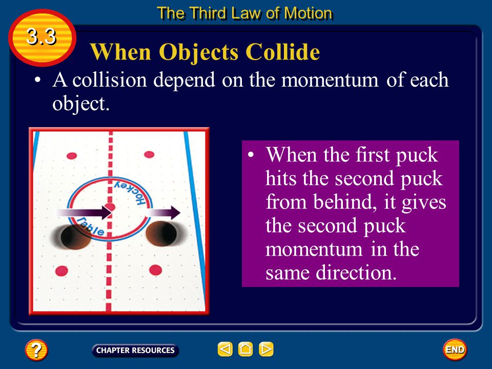 The Third Law of Motion 3.3. When Objects Collide. A collision depend on the momentum of each object.