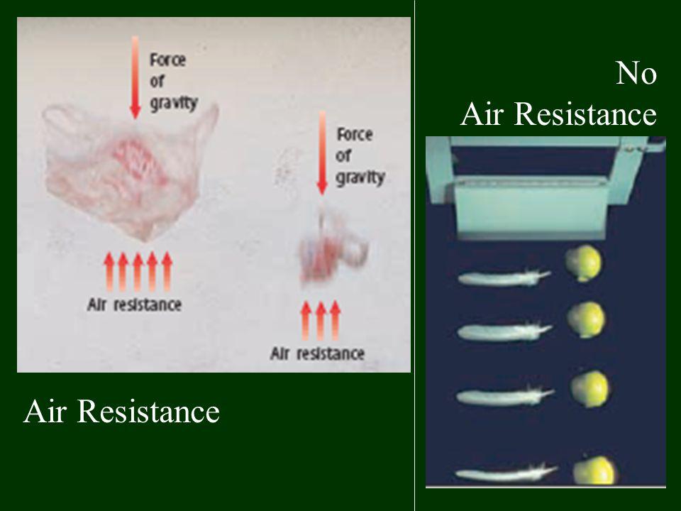 No Air Resistance Air Resistance