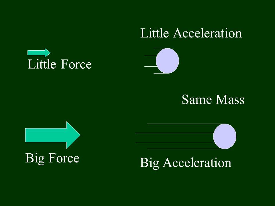 Little Acceleration Little Force Same Mass Big Force Big Acceleration