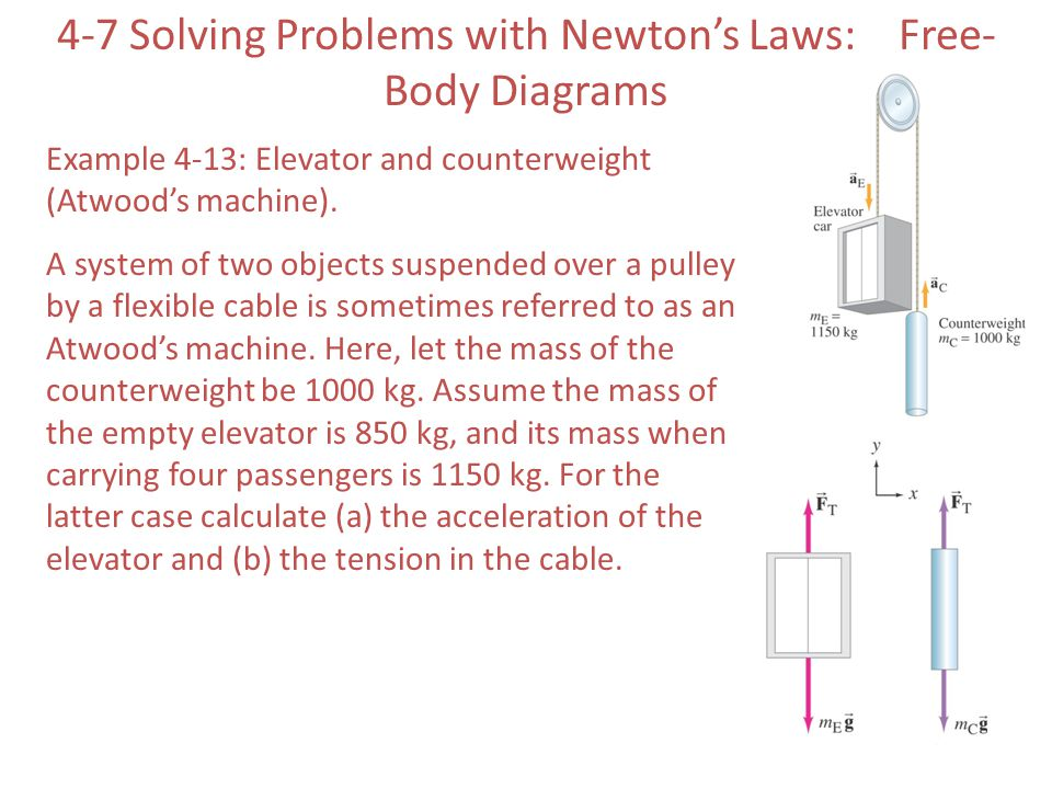 verification of newton s second law by atwood machine Physics 2a newton's laws and atwood's machine ©2003 las positas college, physics department staff newton's laws and atwood's machine purpose: in this lab we will verify newton's second law of motion within estimated uncertainty.