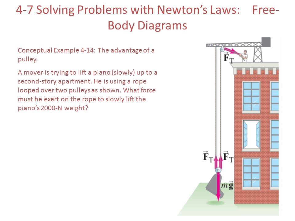 4-7 Solving Problems with Newton's Laws: Free-Body Diagrams