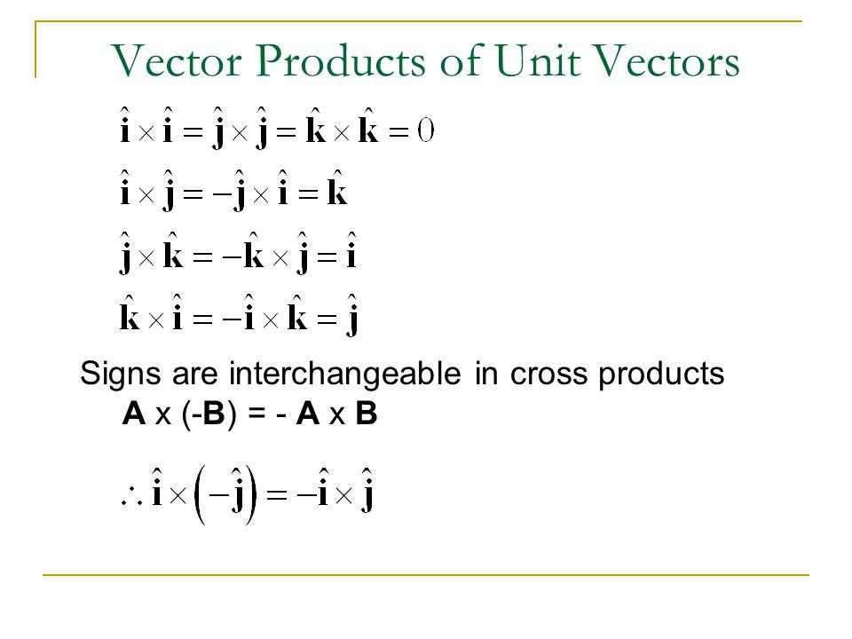 Vector Products of Unit Vectors