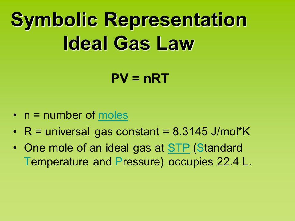Symbolic Representation Ideal Gas Law