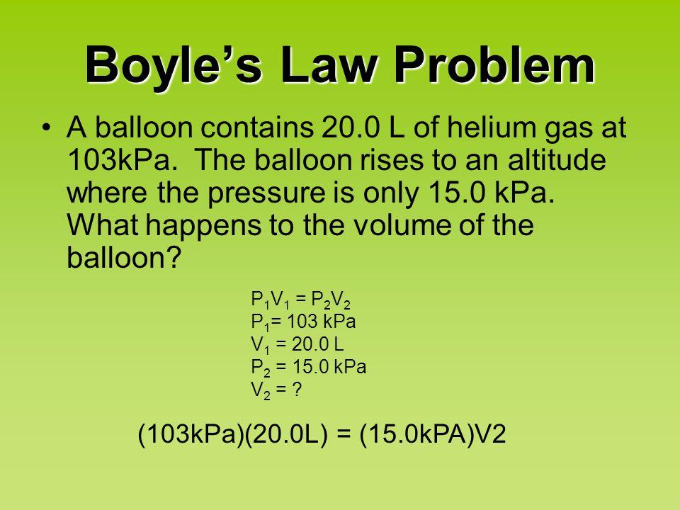 Boyle's Law Problem