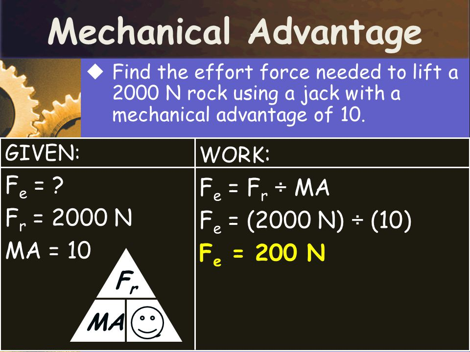 Mechanical Advantage Fe Fr MA Fe = Fe = Fr ÷ MA Fr = 2000 N