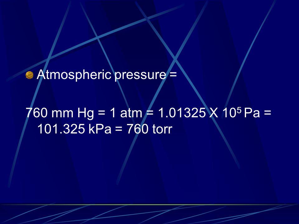 Atmospheric pressure =