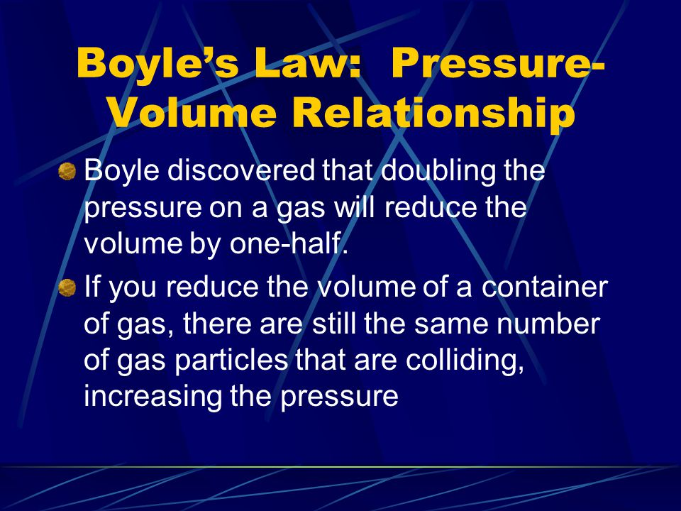 Boyle's Law: Pressure-Volume Relationship