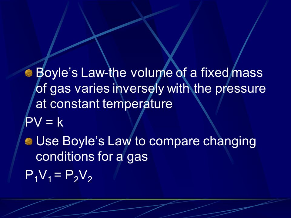 Boyle's Law-the volume of a fixed mass of gas varies inversely with the pressure at constant temperature