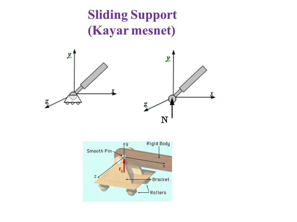 Sliding Support (Kayar mesnet)