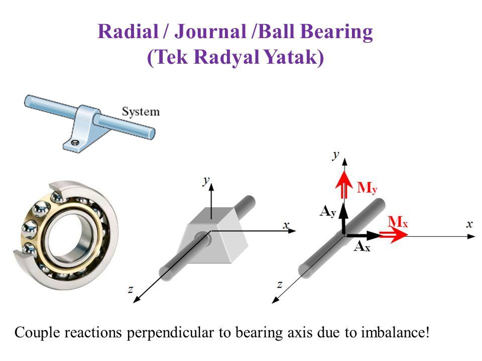 Radial / Journal /Ball Bearing