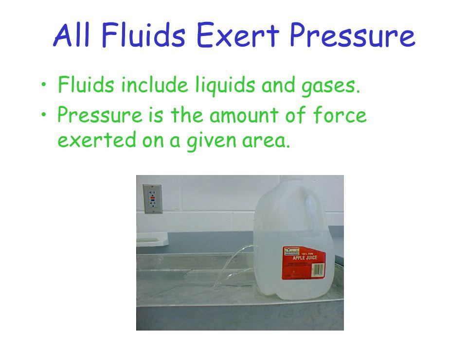 All Fluids Exert Pressure