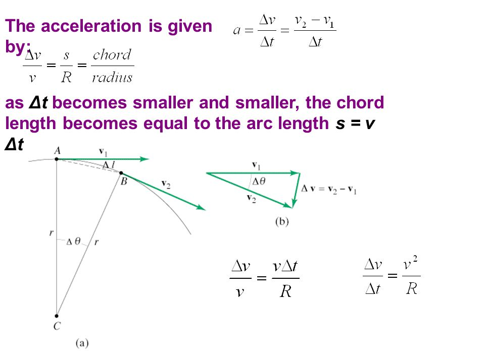 The acceleration is given by: