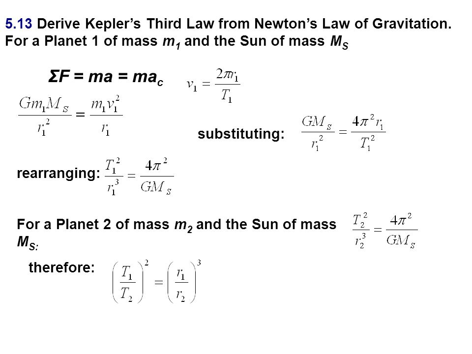 5.13 Derive Kepler's Third Law from Newton's Law of Gravitation.