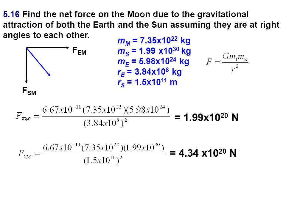 5.16 Find the net force on the Moon due to the gravitational attraction of both the Earth and the Sun assuming they are at right angles to each other.