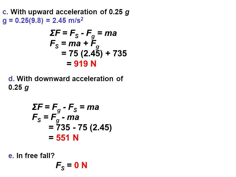 ΣF = FS - Fg = ma FS = ma + Fg = 75 (2.45) + 735 = 919 N