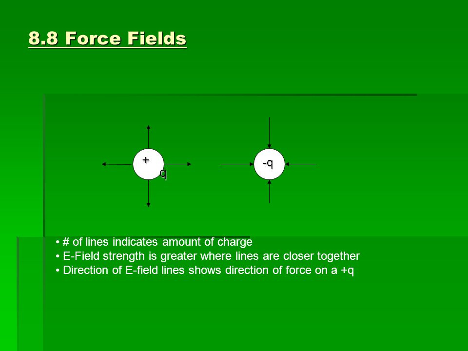 8.8 Force Fields +q -q # of lines indicates amount of charge