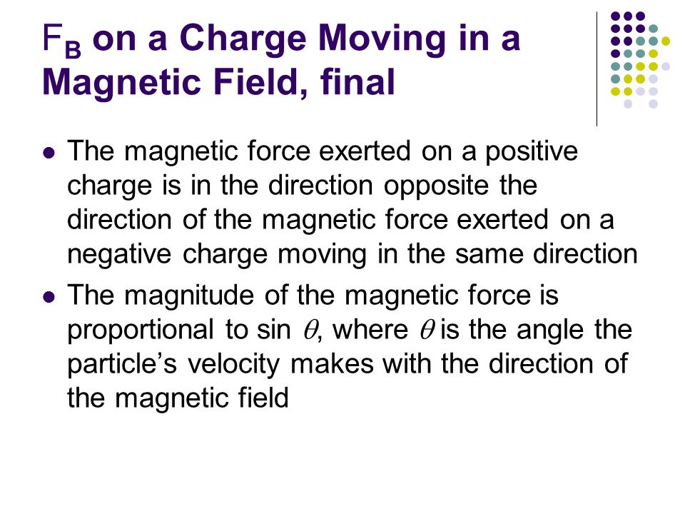 FB on a Charge Moving in a Magnetic Field, final