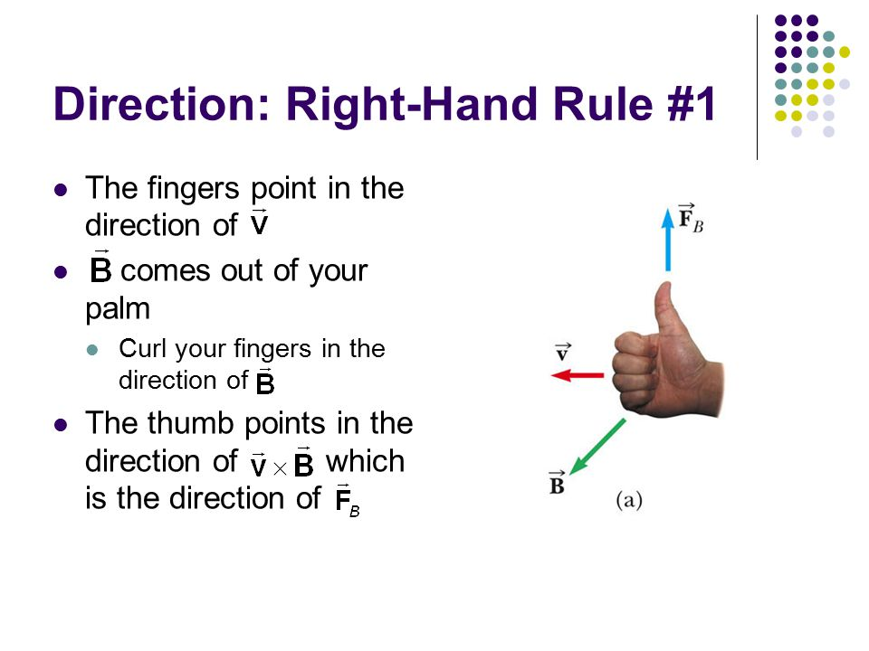 Direction: Right-Hand Rule #1