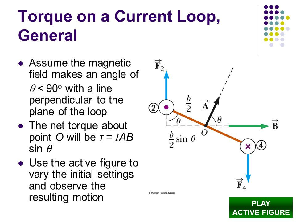 Torque on a Current Loop, General