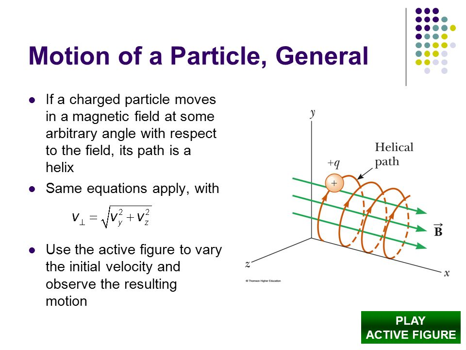 Motion of a Particle, General