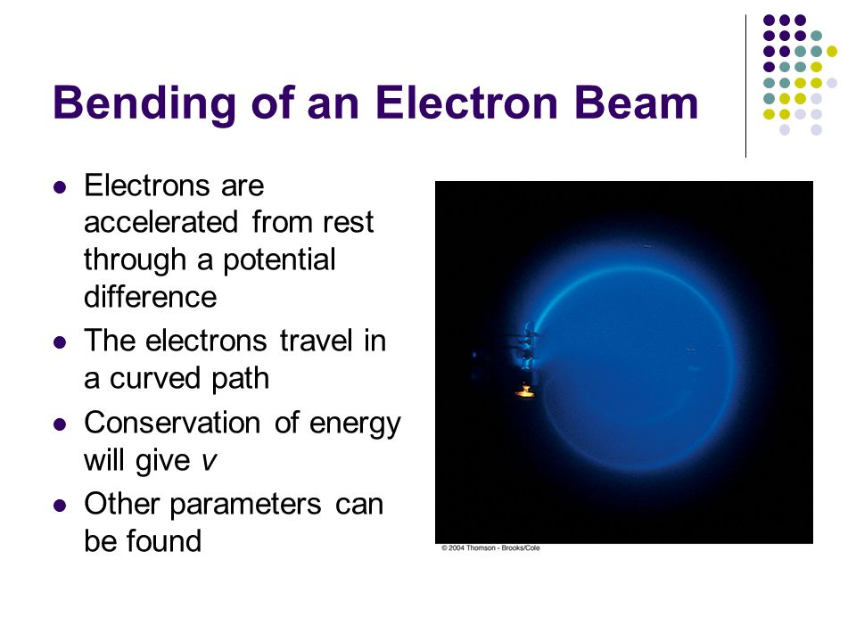 Bending of an Electron Beam