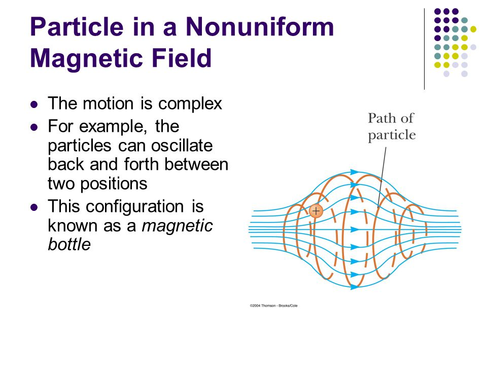 Particle in a Nonuniform Magnetic Field