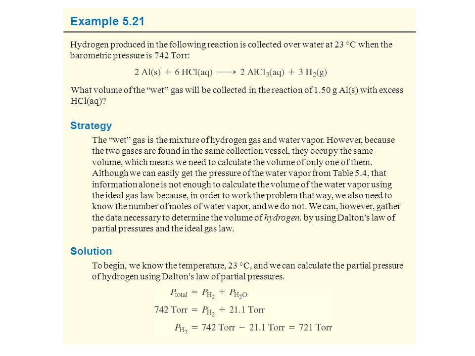 Example 5.21 Strategy Solution