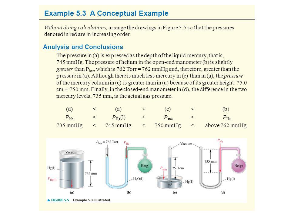 Example 5.3 A Conceptual Example