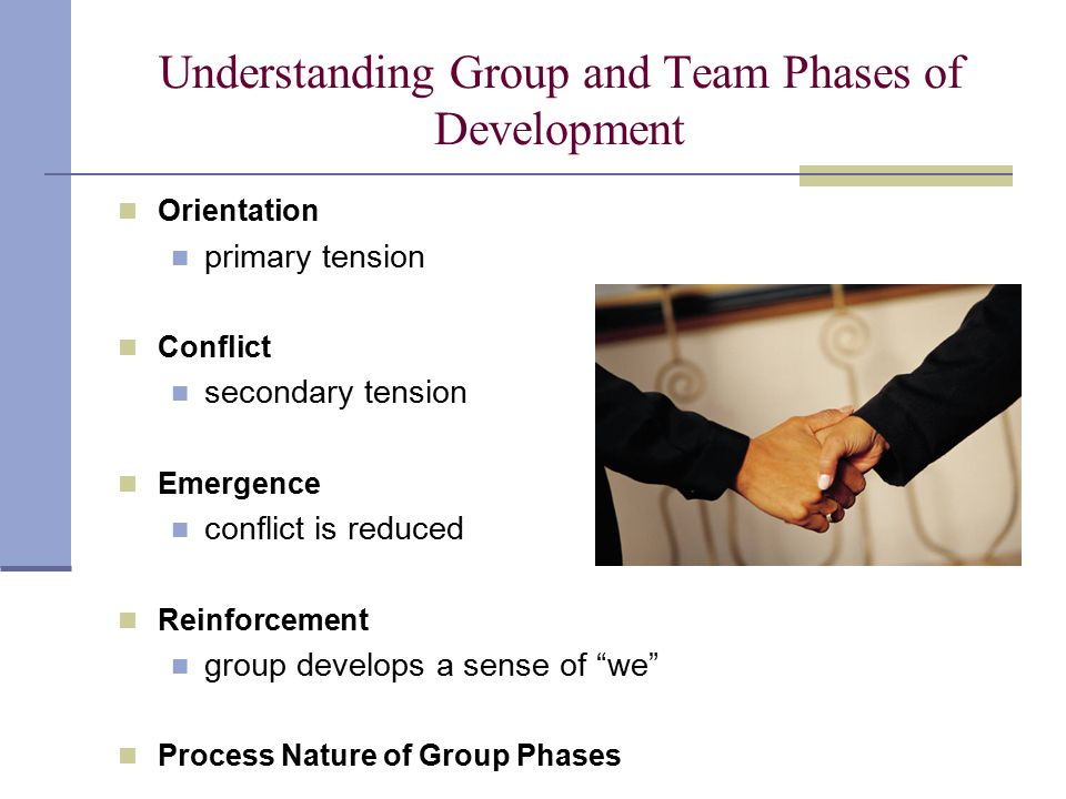 Understanding Group and Team Phases of Development